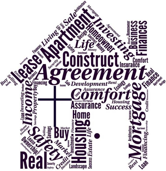 Basic Real Estate Terminologies to Know Before Buying a New House in India 1