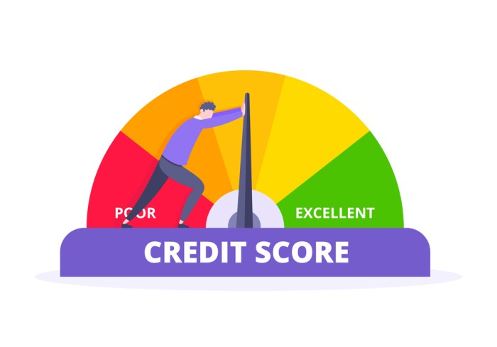 Home Loan with Bad Credit Score